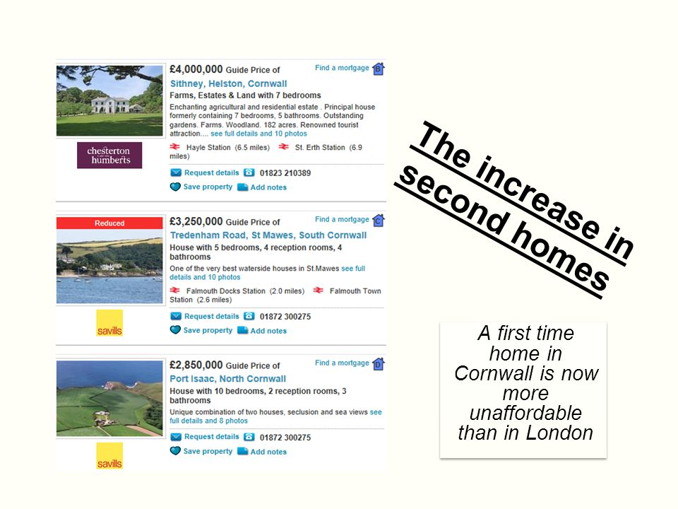 The increase in second homes