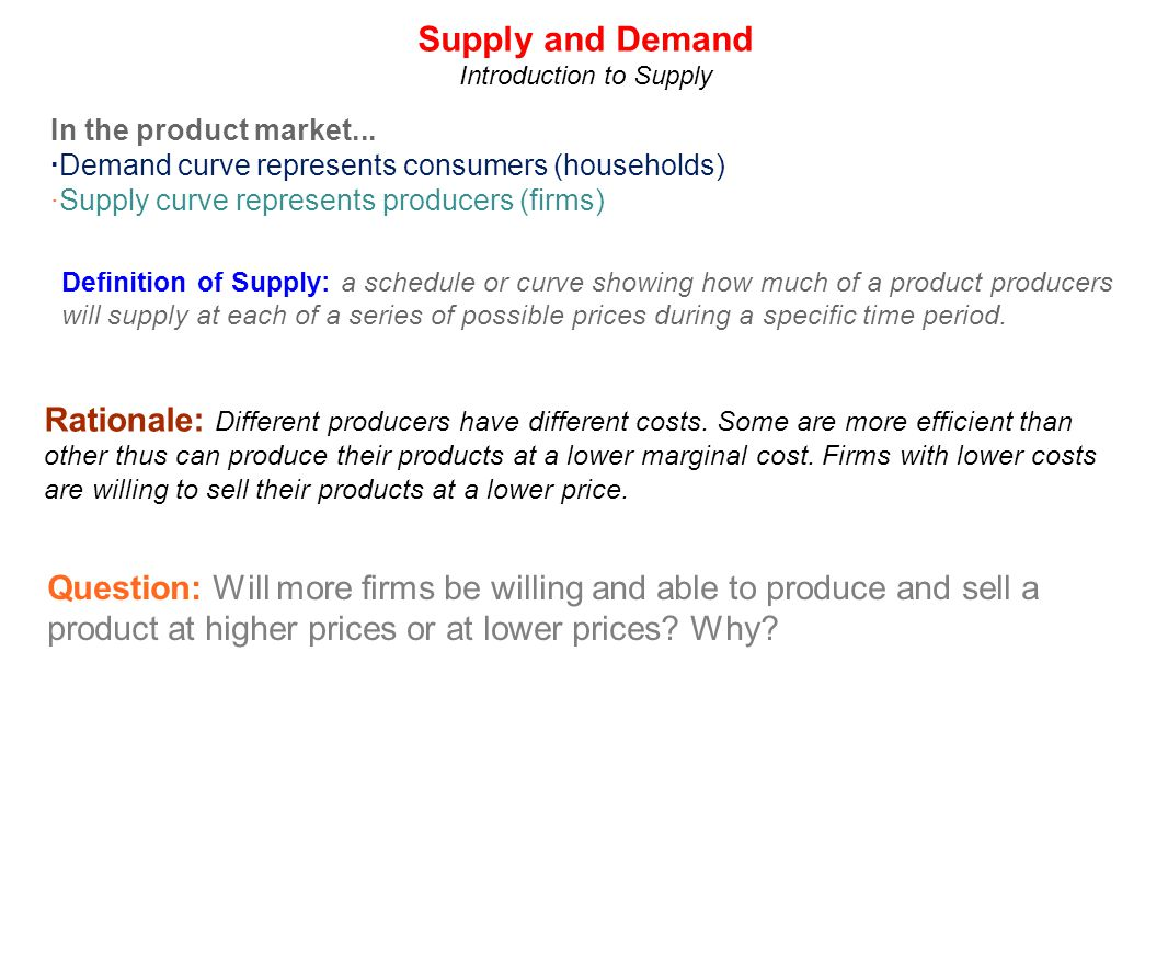 Introduction to Supply