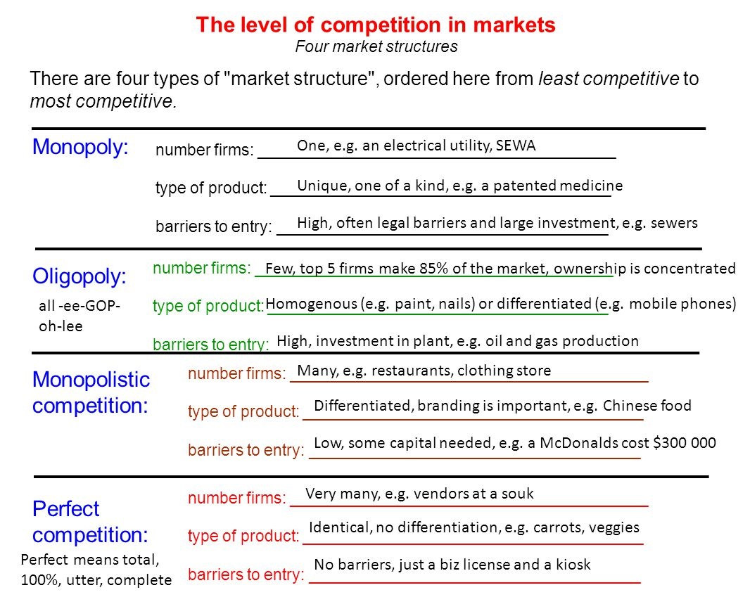The level of competition in markets