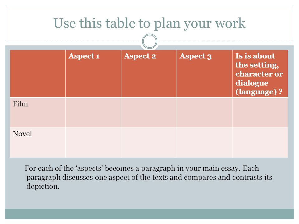 Use this table to plan your work