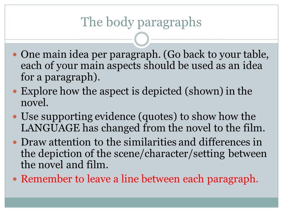 The body paragraphs One main idea per paragraph. (Go back to your table, each of your main aspects should be used as an idea for a paragraph).