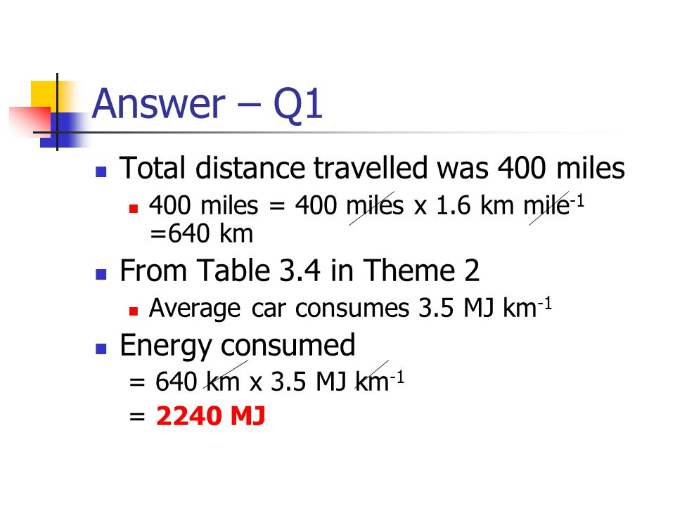 Answer – Q1 Total distance travelled was 400 miles