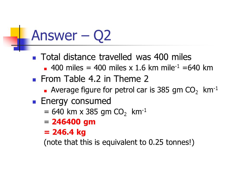 Answer – Q2 Total distance travelled was 400 miles