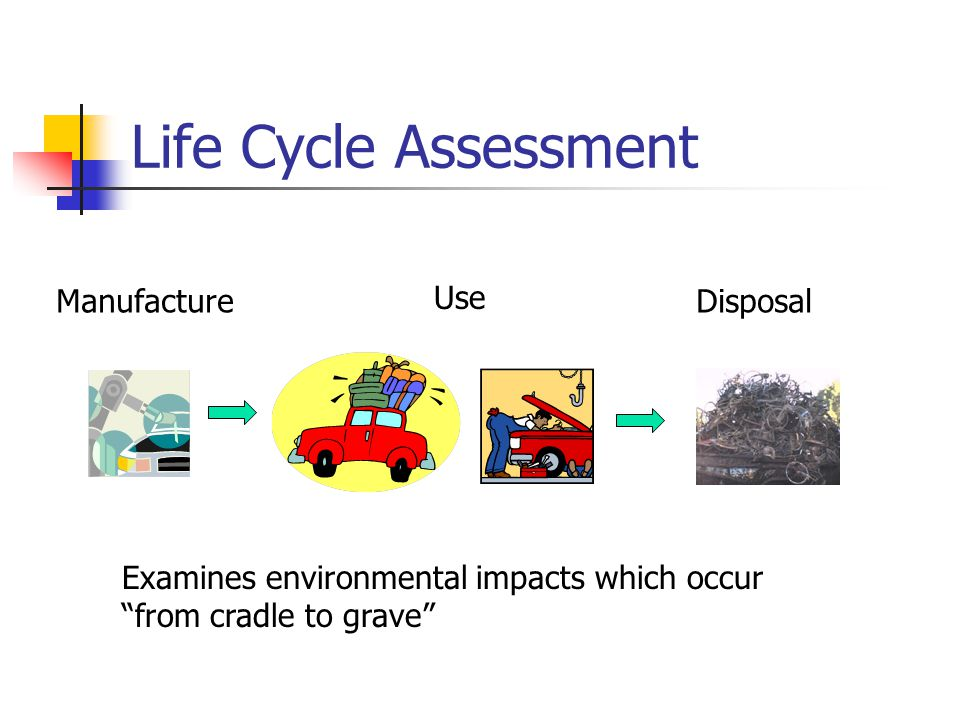 Life Cycle Assessment Manufacture Use Disposal