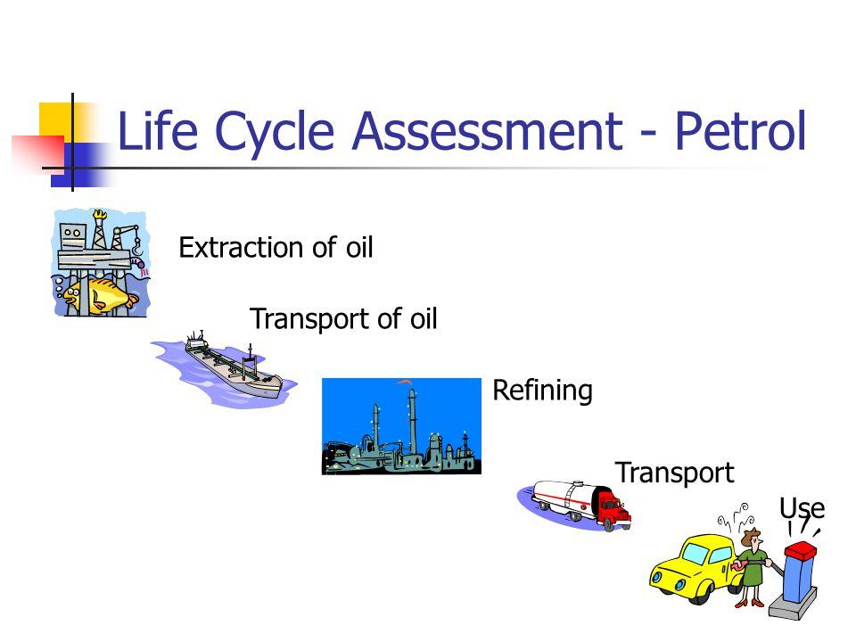 Life Cycle Assessment - Petrol