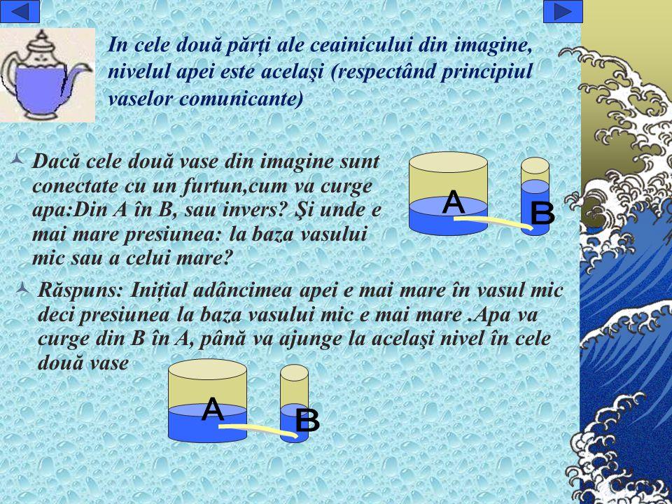 In cele două părţi ale ceainicului din imagine, nivelul apei este acelaşi (respectând principiul vaselor comunicante)