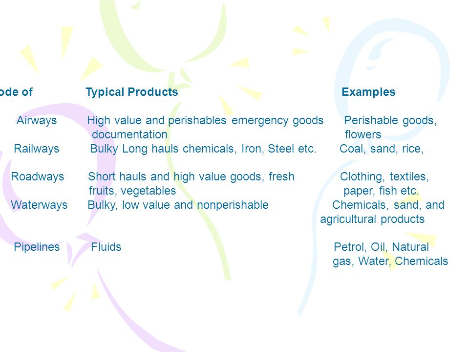 Mode of Typical Products Examples