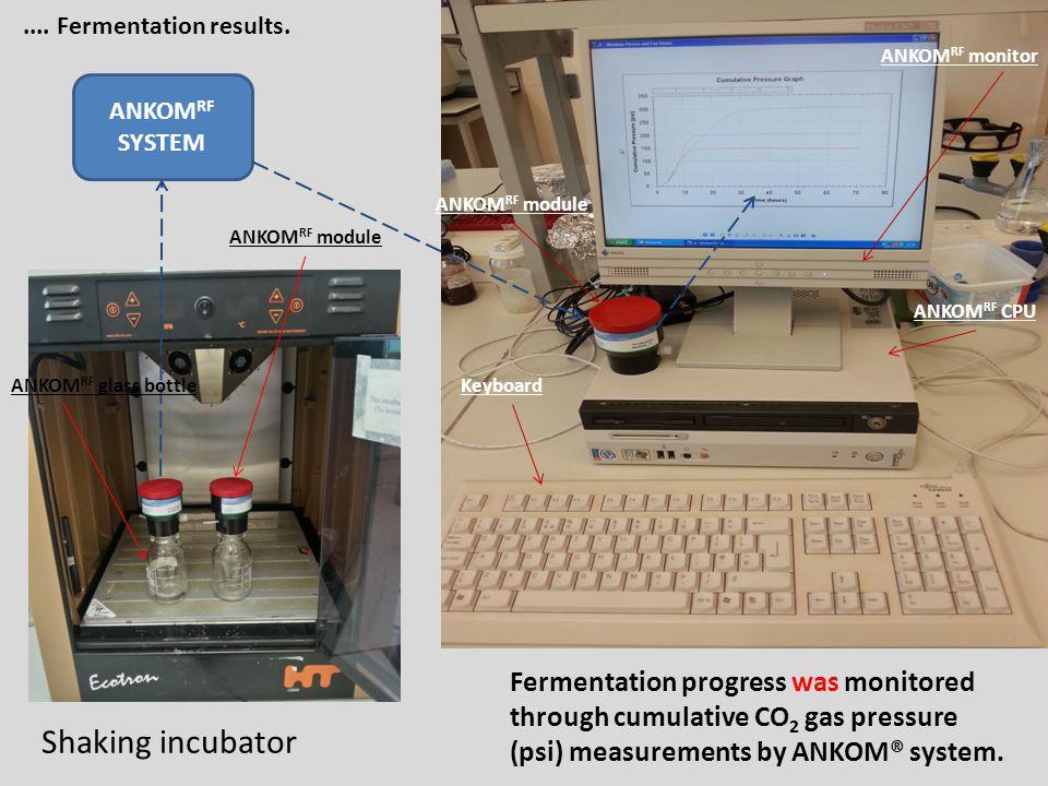 .... Fermentation results. ANKOMRF monitor. ANKOMRF SYSTEM. ANKOMRF module. ANKOMRF module. ANKOMRF CPU.