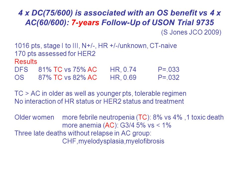 4 x DC(75/600) is associated with an OS benefit vs 4 x AC(60/600): 7-years Follow-Up of USON Trial 9735 (S Jones JCO 2009)