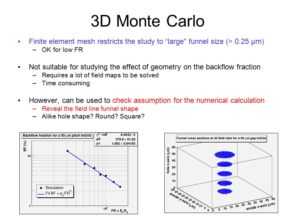 3D Monte Carlo Finite element mesh restricts the study to large funnel size (> 0.25 μm) OK for low FR.