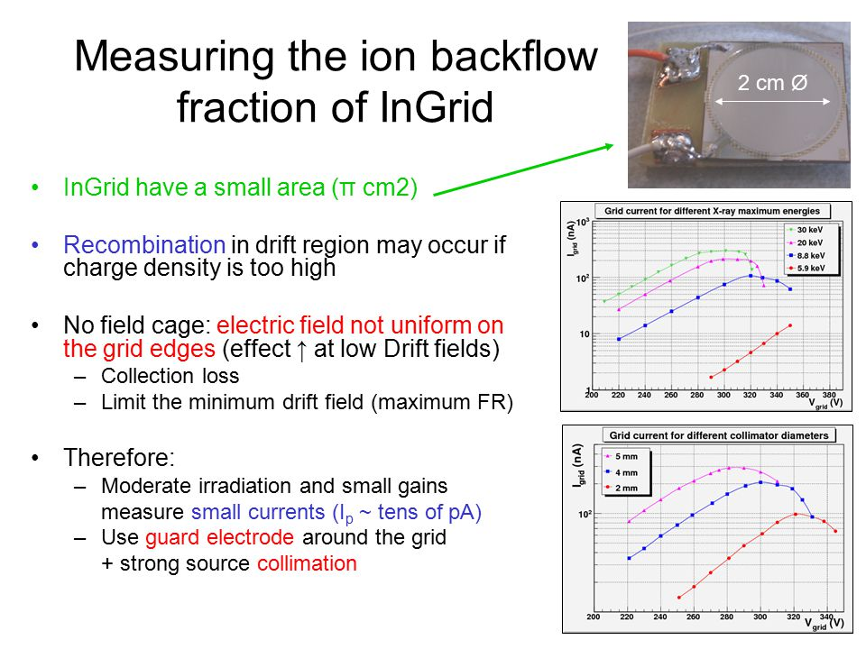 Measuring the ion backflow fraction of InGrid