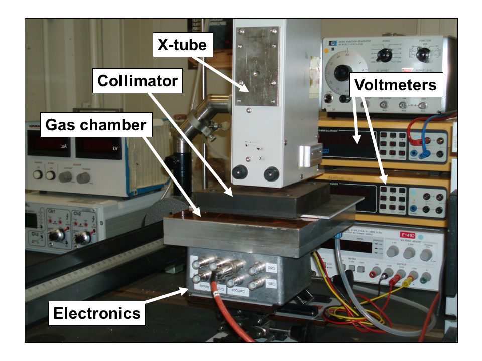 Experimental set-up X-tube Collimator Voltmeters Gas chamber