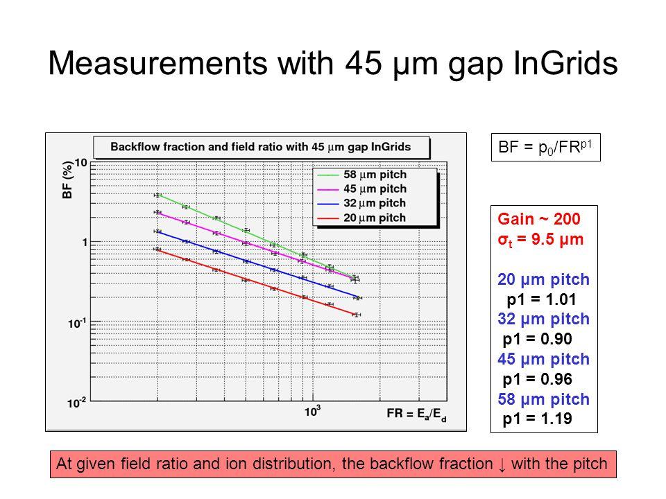 Measurements with 45 μm gap InGrids