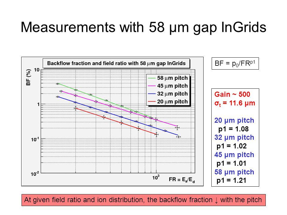 Measurements with 58 μm gap InGrids