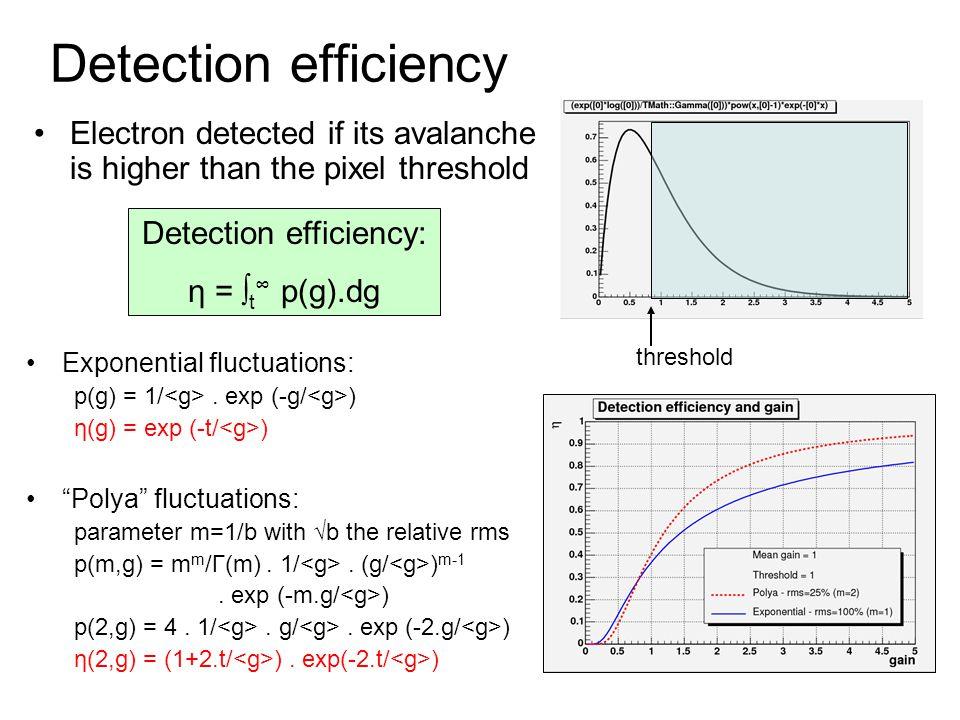 Detection efficiency: