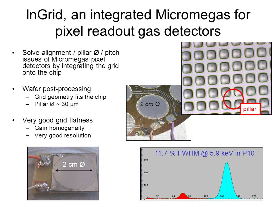 InGrid, an integrated Micromegas for pixel readout gas detectors