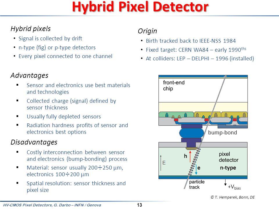 Hybrid Pixel Detector Hybrid pixels Origin Advantages Disadvantages
