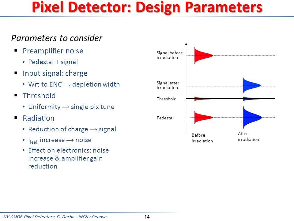 Pixel Detector: Design Parameters