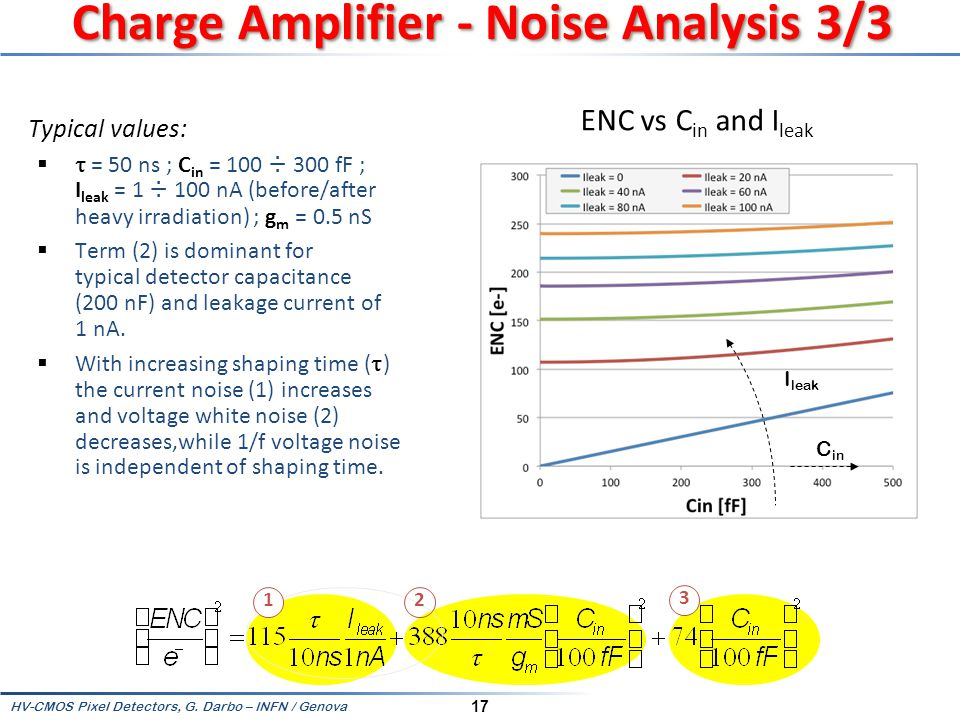 Charge Amplifier - Noise Analysis 3/3