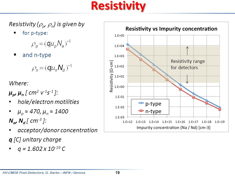 Resistivity Resistivity (rp, rn) is given by and n-type Where: