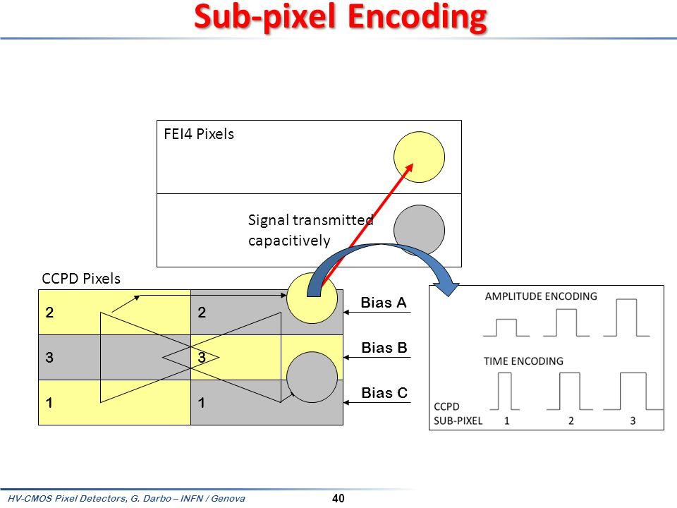 Sub-pixel Encoding FEI4 Pixels Signal transmitted capacitively