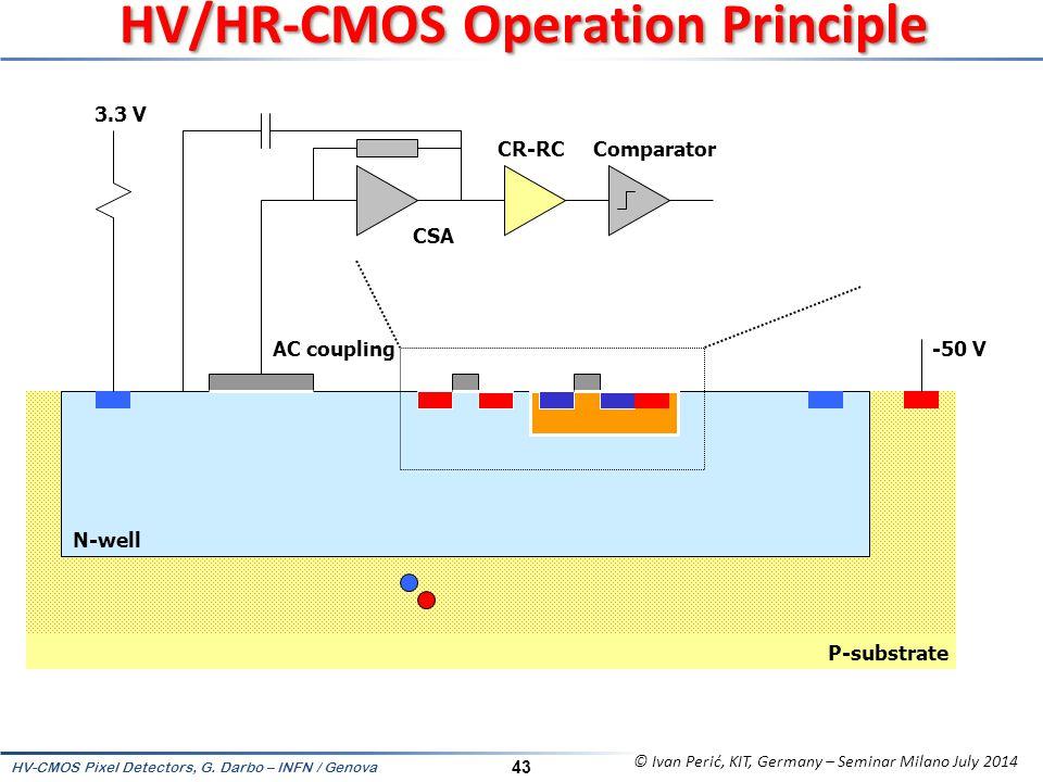 HV/HR-CMOS Operation Principle