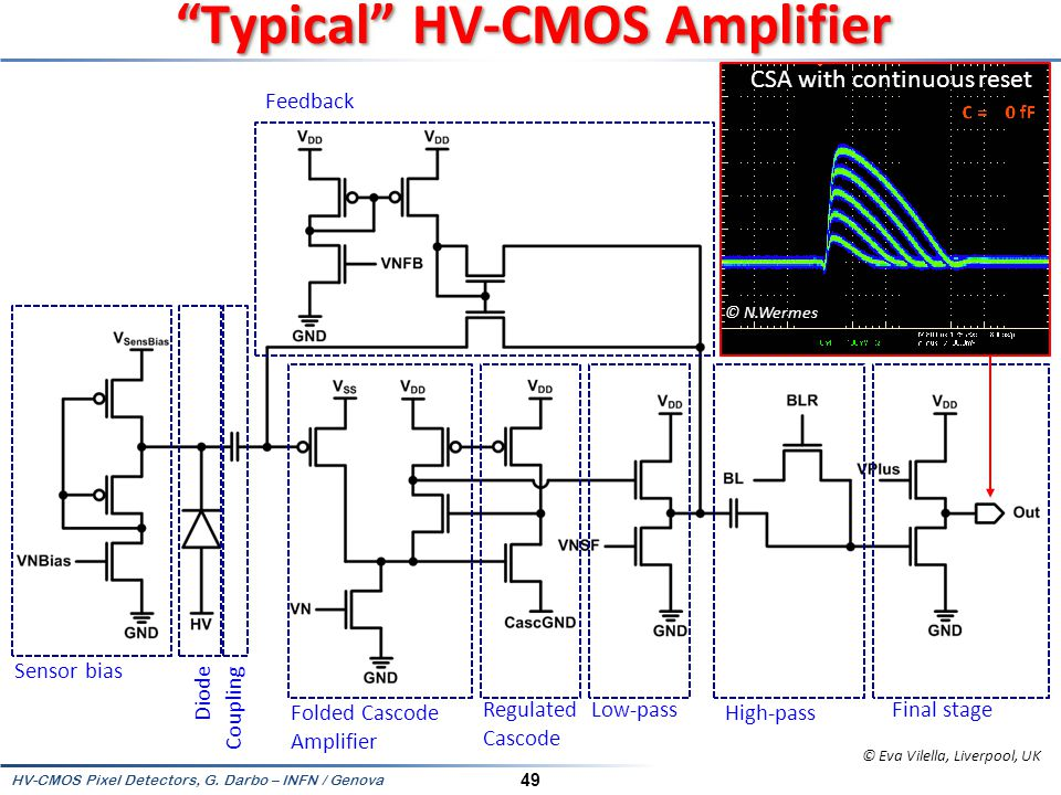 Typical HV-CMOS Amplifier