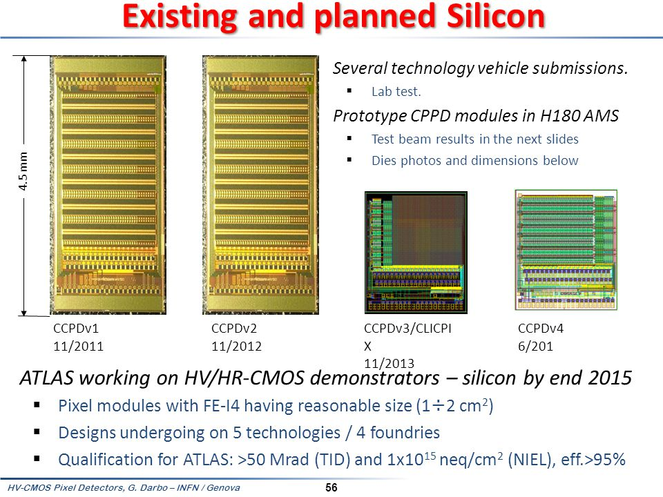 Existing and planned Silicon