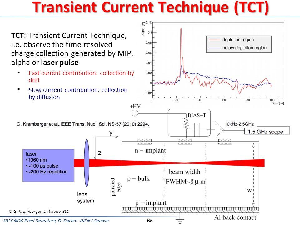 Transient Current Technique (TCT)