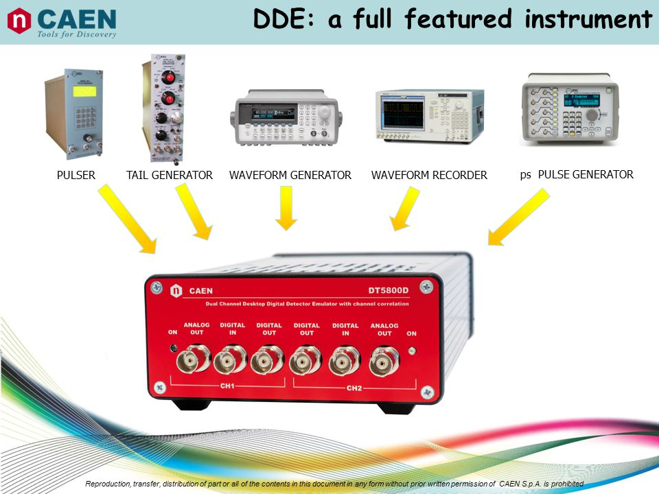 DDE: a full featured instrument