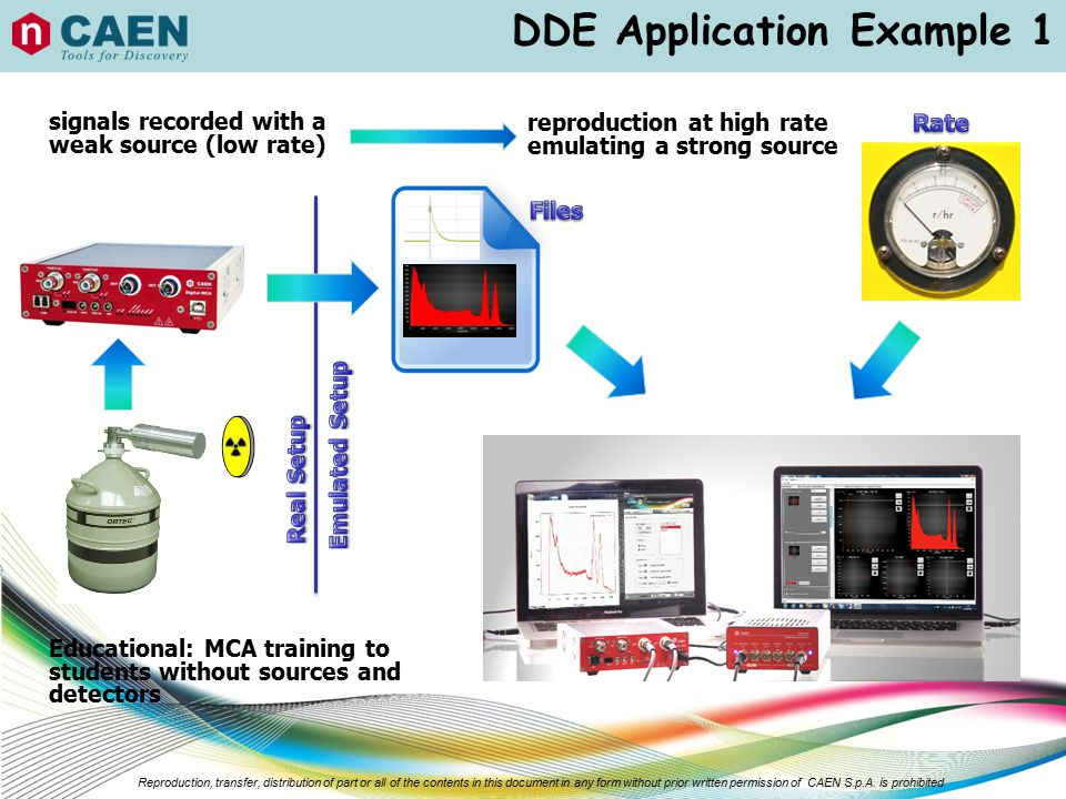 DDE Application Example 1