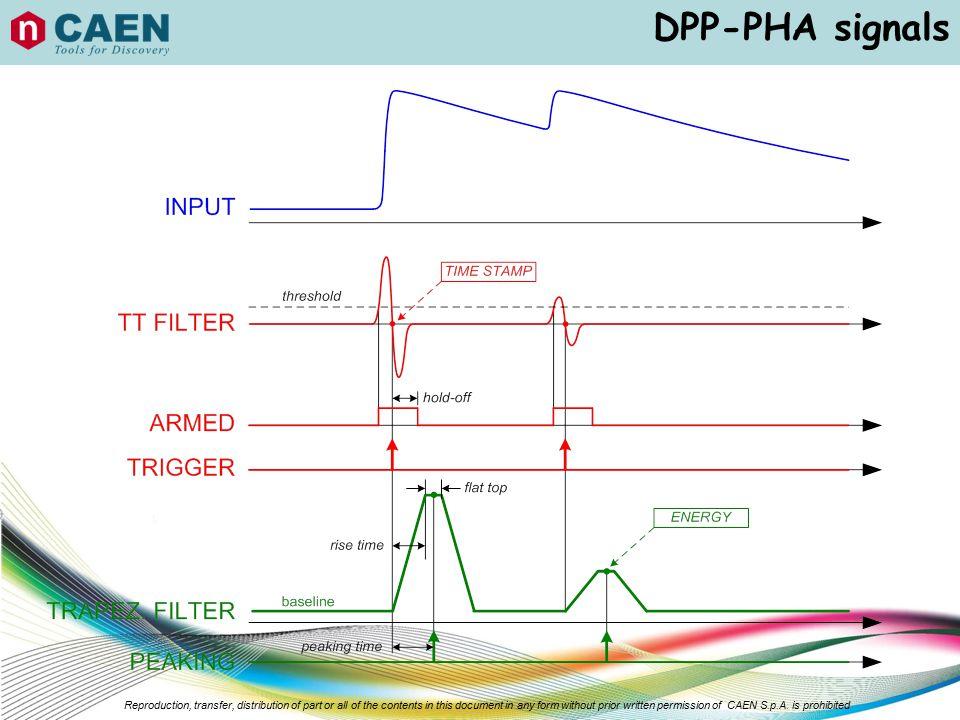 DPP-PHA signals