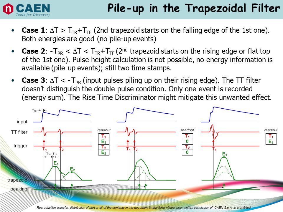 Pile-up in the Trapezoidal Filter