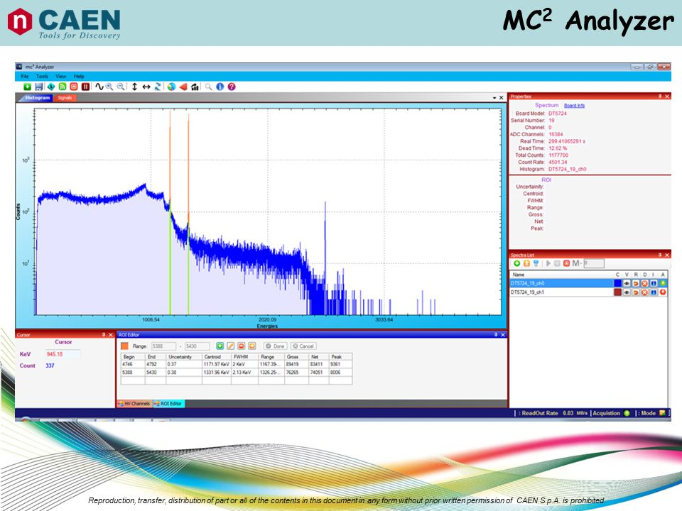 MC2 Analyzer