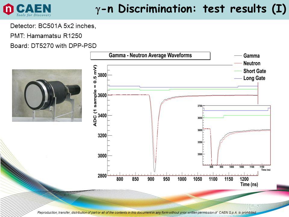 -n Discrimination: test results (I)