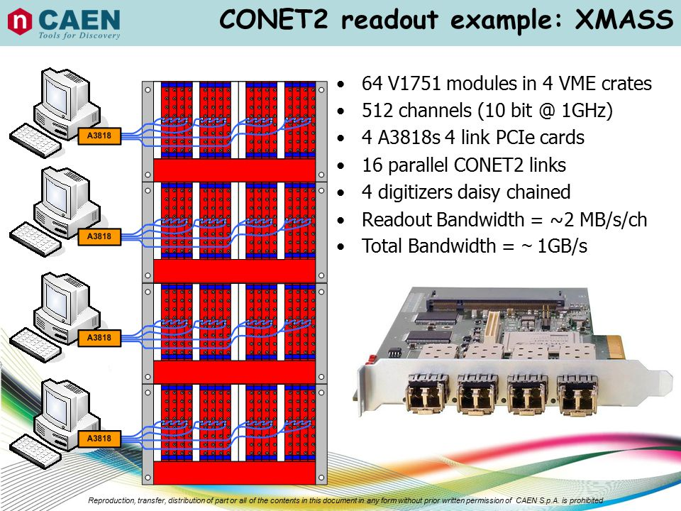 CONET2 readout example: XMASS