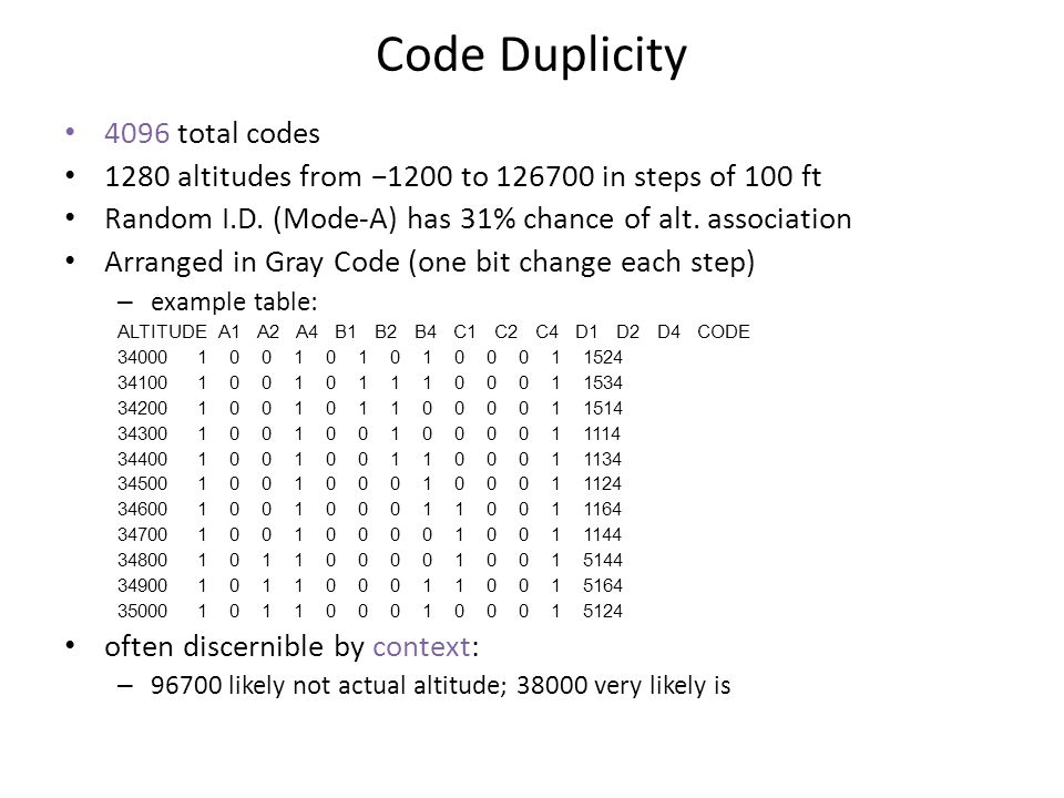 Code Duplicity 4096 total codes