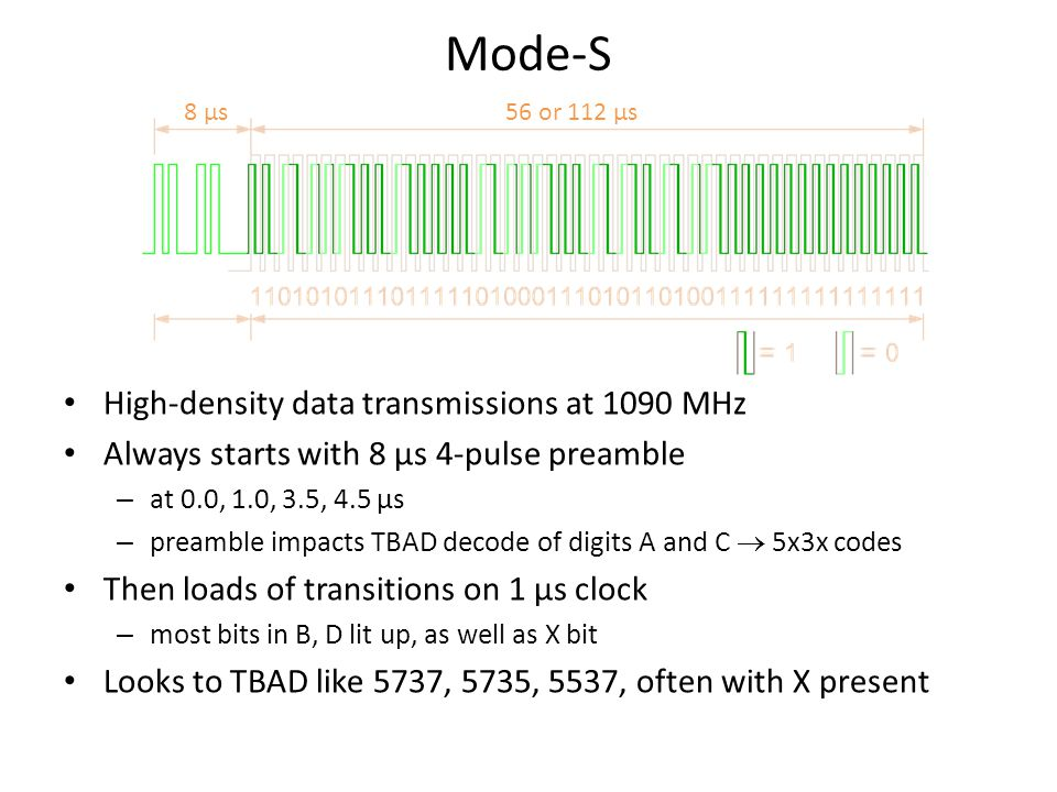 Mode-S High-density data transmissions at 1090 MHz
