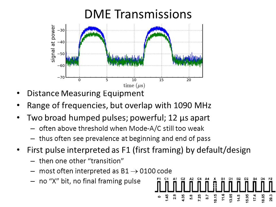 DME Transmissions Distance Measuring Equipment