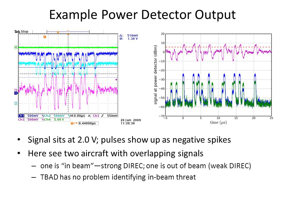 Example Power Detector Output