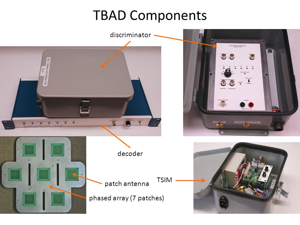 TBAD Components discriminator decoder TSIM patch antenna
