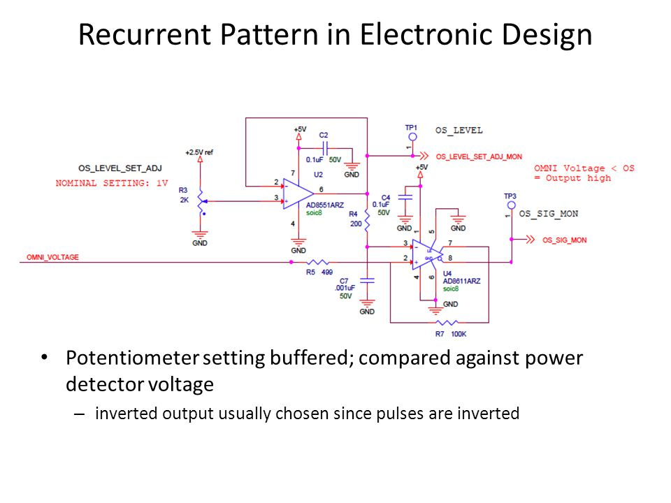 Recurrent Pattern in Electronic Design