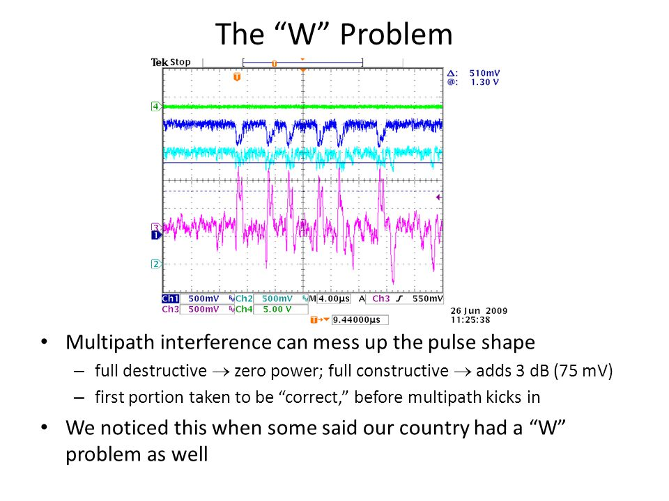 The W Problem Multipath interference can mess up the pulse shape