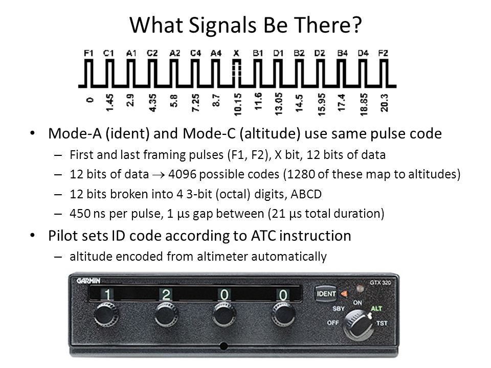 What Signals Be There Mode-A (ident) and Mode-C (altitude) use same pulse code. First and last framing pulses (F1, F2), X bit, 12 bits of data.