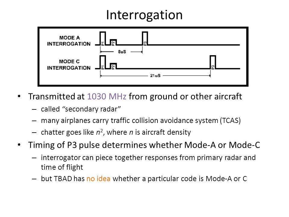 Interrogation Transmitted at 1030 MHz from ground or other aircraft
