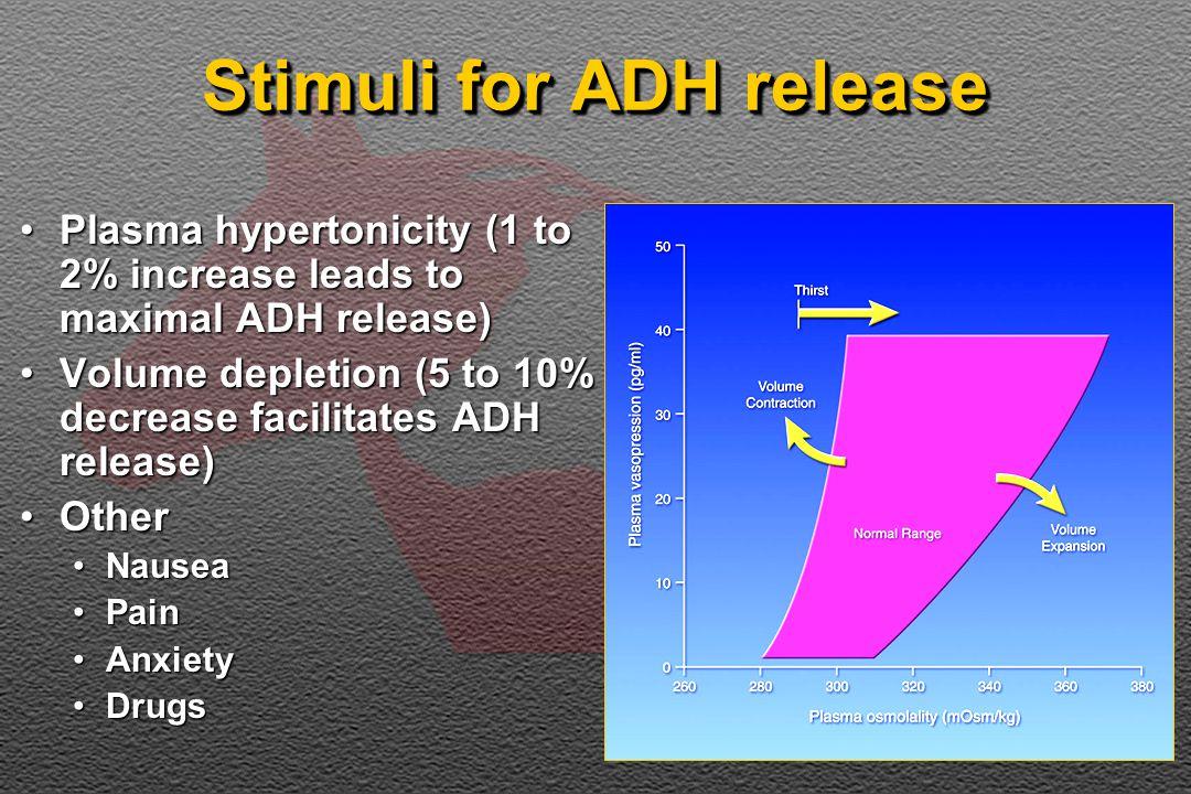 Stimuli for ADH release