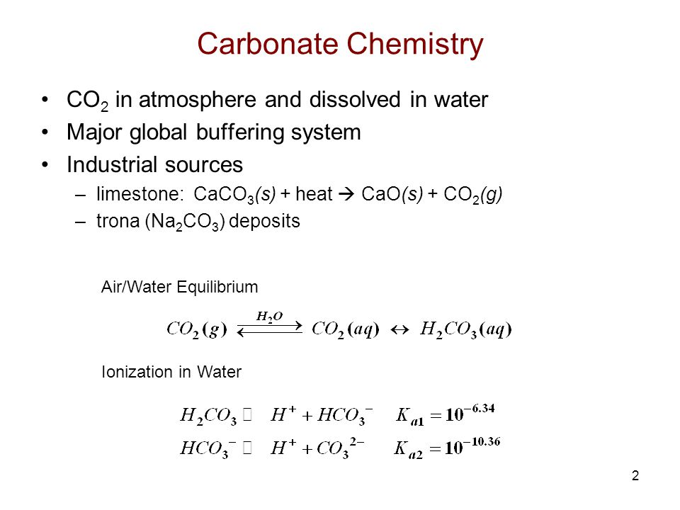 Carbonate Chemistry CO2 in atmosphere and dissolved in water