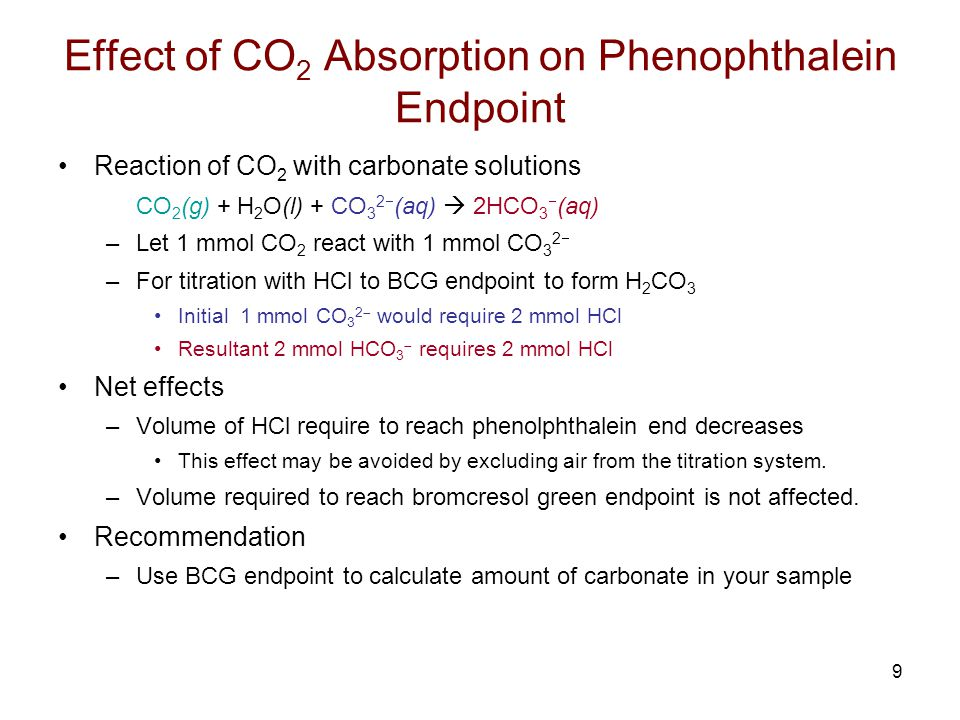 Effect of CO2 Absorption on Phenophthalein Endpoint
