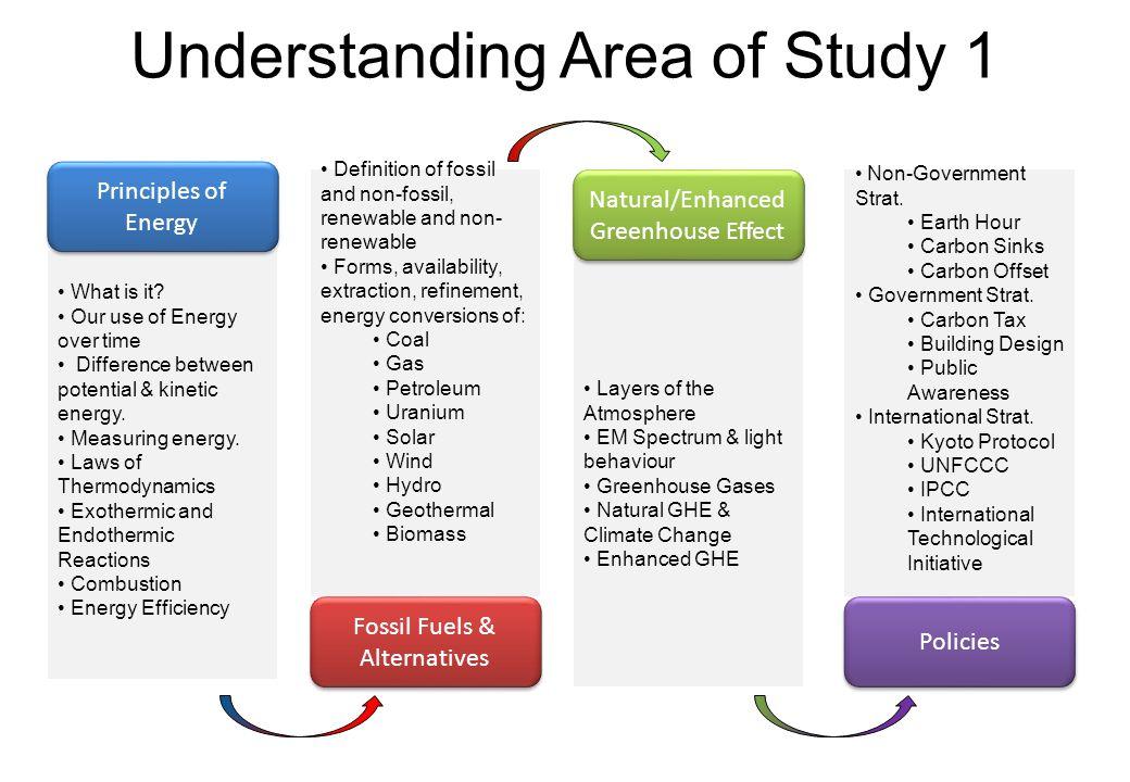 Understanding Area of Study 1