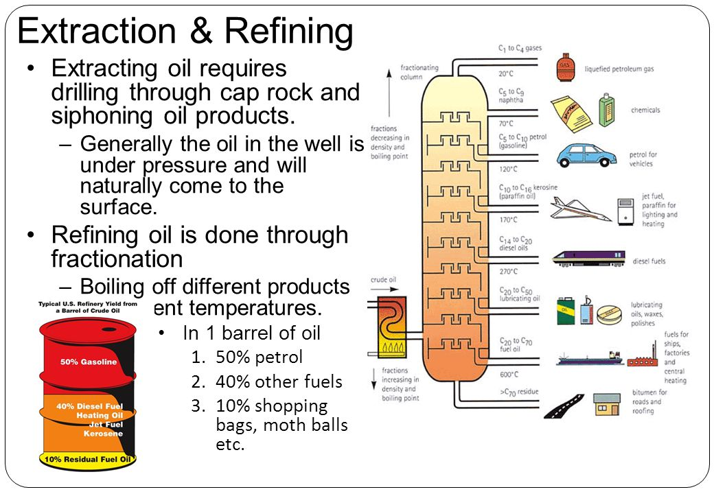 Extraction & Refining Extracting oil requires drilling through cap rock and siphoning oil products.